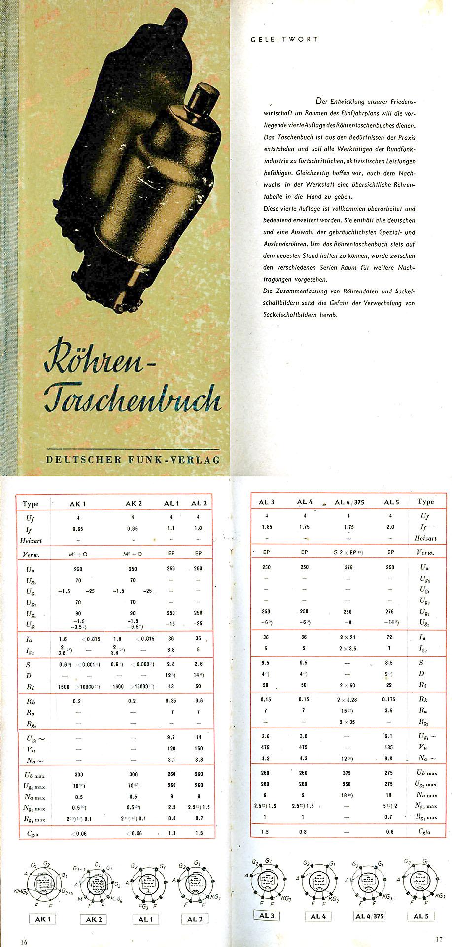Röhren - Taschenbuch