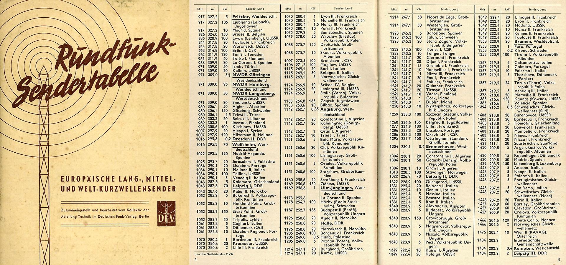 Rundfunk - Sendertabelle - Autorenkollektiv