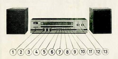 1972 Bedienungsanleitung für das Stereo - Radio TRANSSTEREO 2401